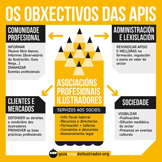 TIP10_apis_b